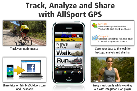 Bring it down to Pure Math with AllSport GPS App for Android