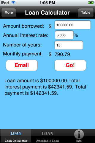 loan calculators. Simple Loan Calculator