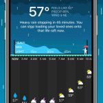 CARROT Weather iPhone App Review